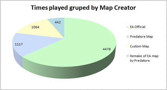 Map updates for 1 02+ R11 - GameReplays org