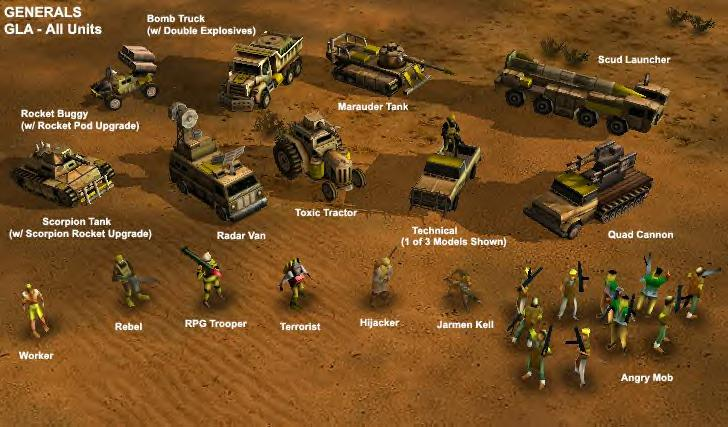 how to use ion cannon command and conquer 3