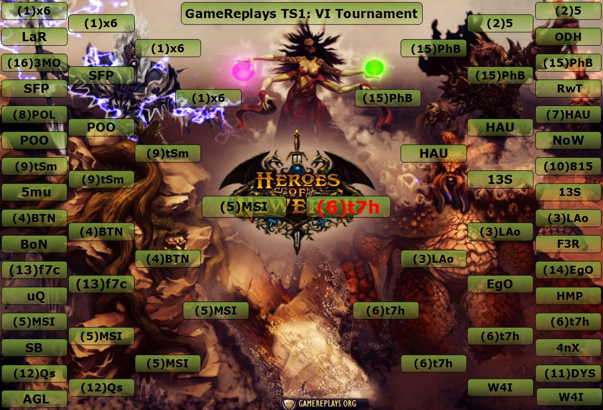 Mentor Heroes of Newerth Heroes of Newerth Ts1 vi