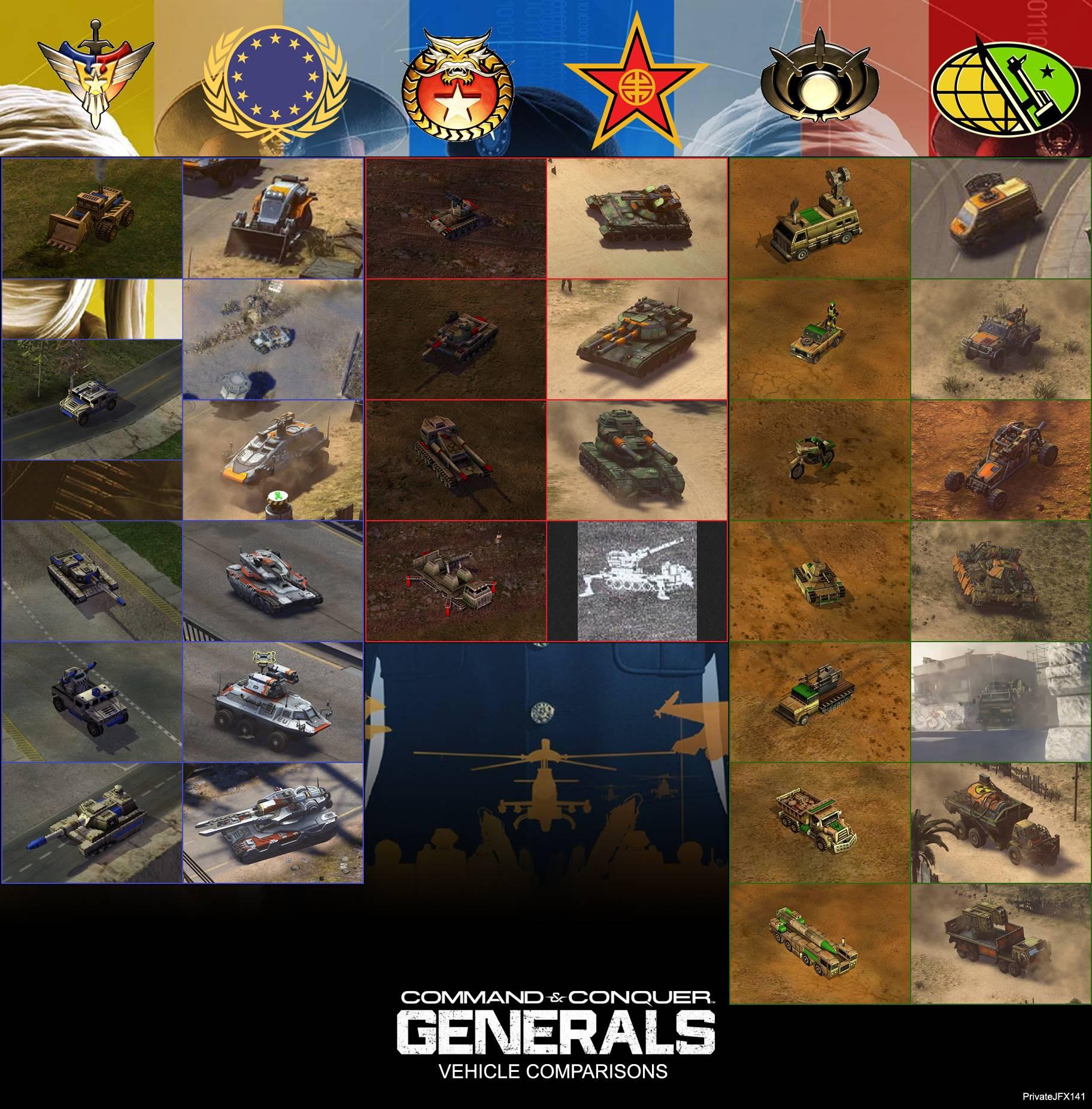 Генералы игра скачать китай сша